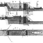 Struttura del Canale Naviglio